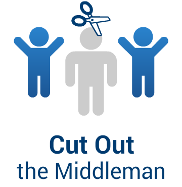 Cut out the Middleman